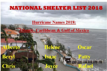 National Shelter List 2018