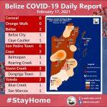 COVID 19 – DAILY REPORT